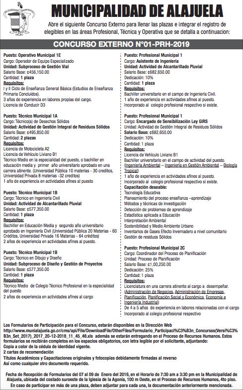 Municipalidad de Alajuela requiere personal para plazas vacantes 1